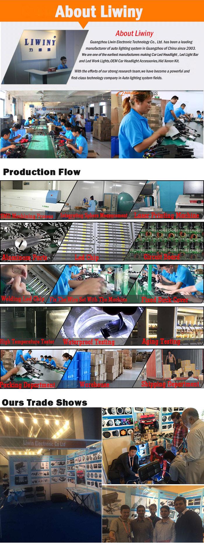 Liwiny OEM Control Module HID 전조등 제 논 Ballast 대 한 S 급 2012-2013 A2219000404 W404