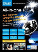 Halogen Lamp Type car head lamp HID xenon lamp type top quality