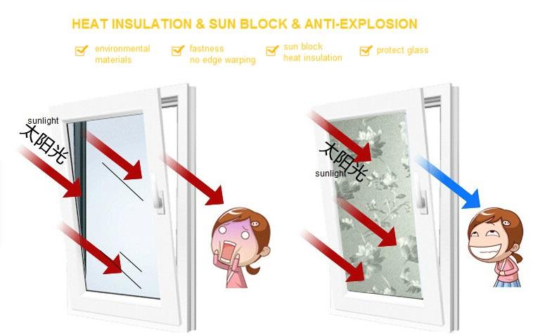 Само клеящаяся оконная пленка-стекло для защиты от солнца пленка оконное стекло стикер обои