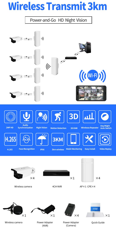 CCTV Kit 1