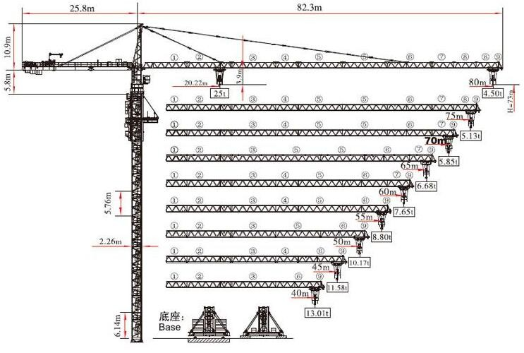 Tower Crane New Technology : New technology luffering cranes tower buy