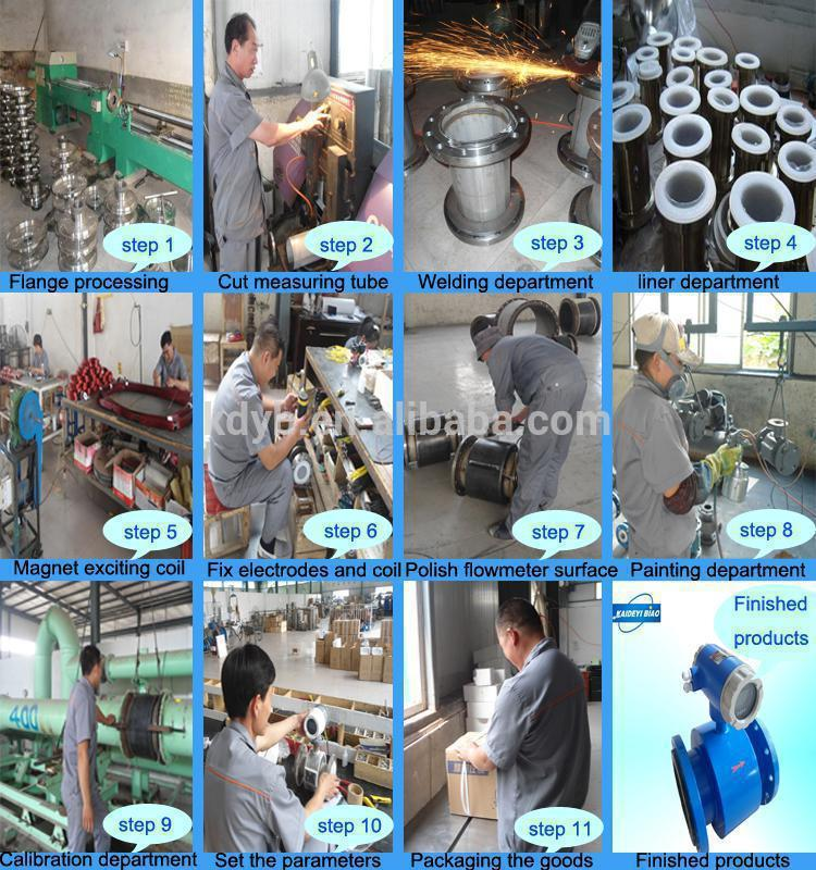 liquid electromagentic flow meter china supplier