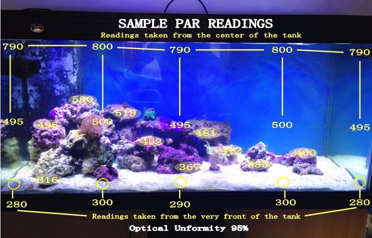 Wholesale DSunY 180w led aquarium light for marine use reef coral ...