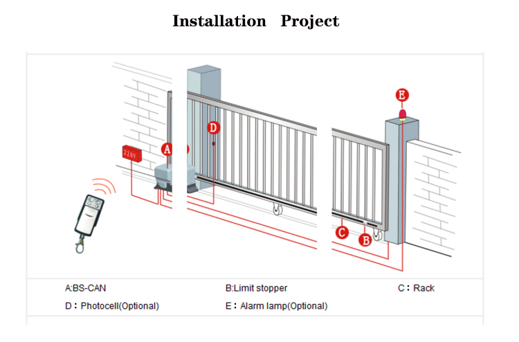 BS CAN Motor Sliding Door Operators Automatic Sliding Gate