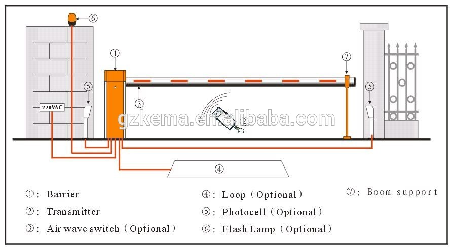 Straight Boom Barrier Gate With Led Traffic Light For