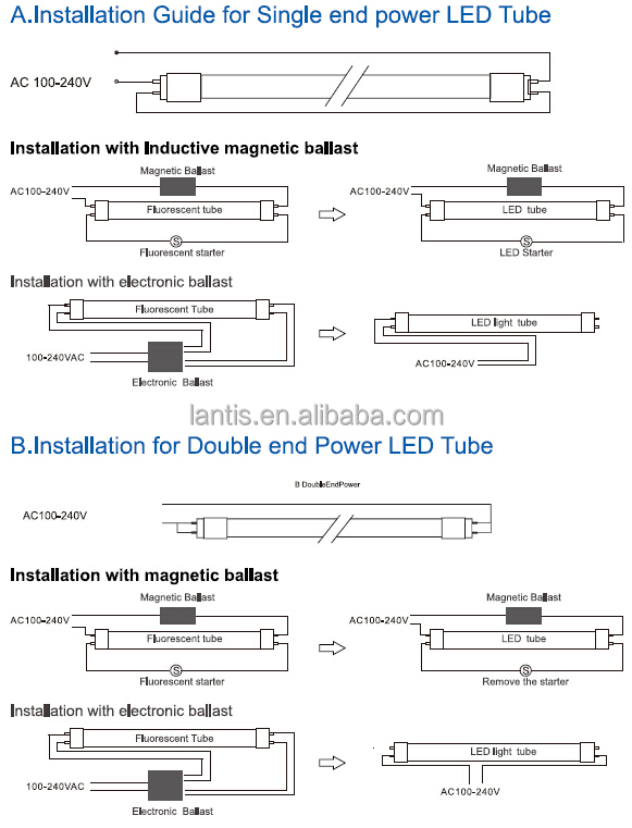 Tuv Certified T8 Led Tube Shop Light Directly Replace Magnetic ...