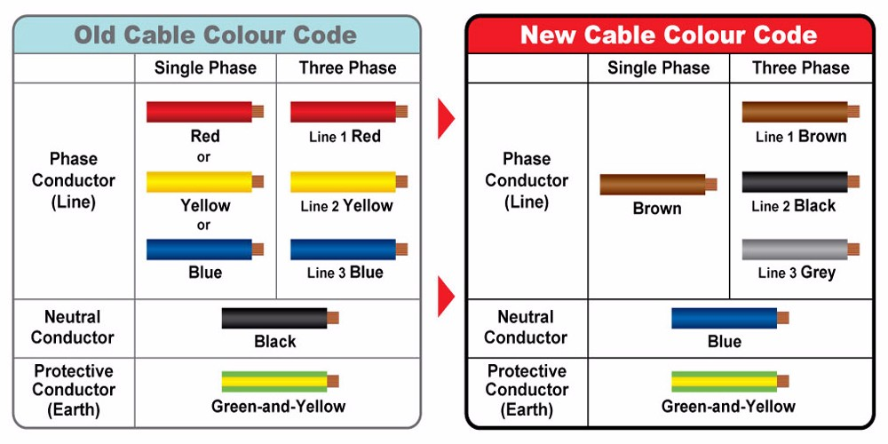 Amazing Power Cord Colours Pictures - Everything You Need to Know ...