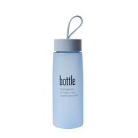 China Manufacture Cheaper Price Double Wall Plastic Drinking Shaker School Clear Water Bottle With Custom Logo