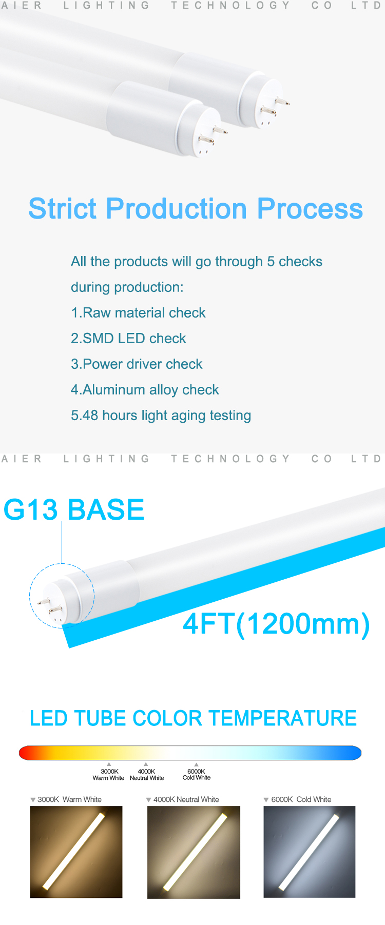 Against breakage Super Brightness Commercial 4FT G13 18W 1800LM 1.2M 85-265V 0.95PF T8 Nano Led Tube Light