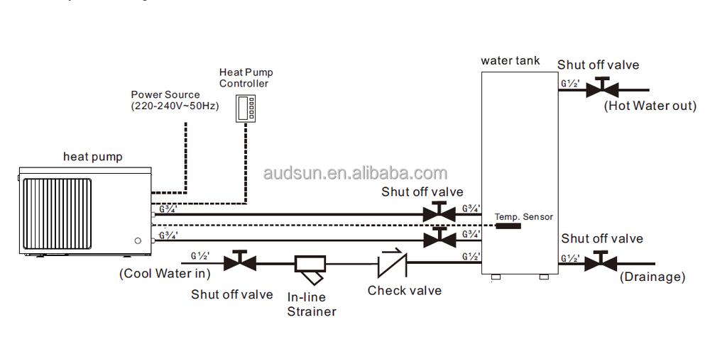 Audsun Split 4 65 Kw -5 To 24c Split Air To Water Heat Pump Hot Water  Supply - Buy Split,Air To Water Heat Pump,Hot Water Supply Product on