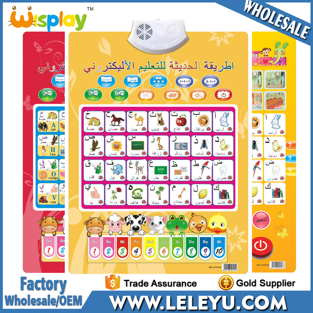 Wholesale Arabic Alphabet Phonetic Chart Kids Learning Poster <strong>Arab</strong> Study Wall Chart