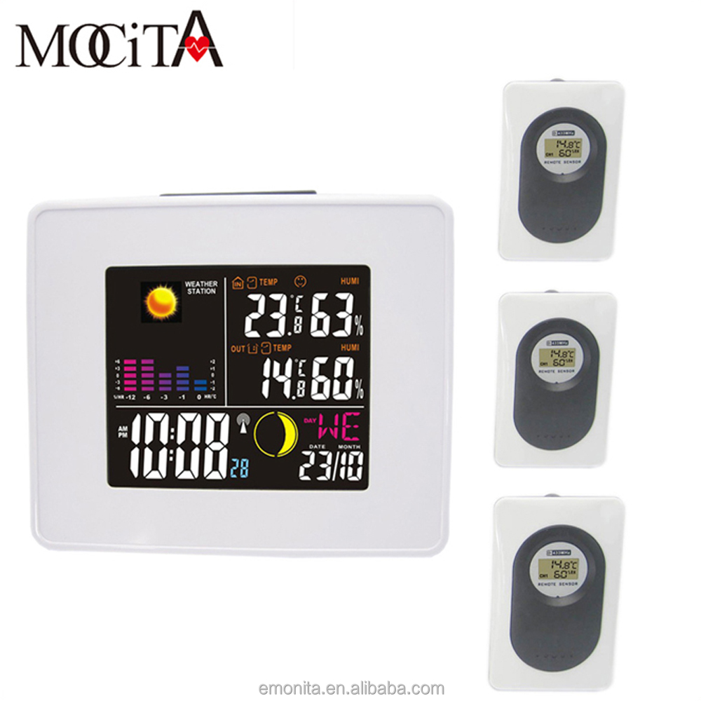 Wireless Led Weather Station White,Ultronic Weather Station Clock ...