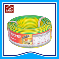 ODM manufacturers wires and cables industry