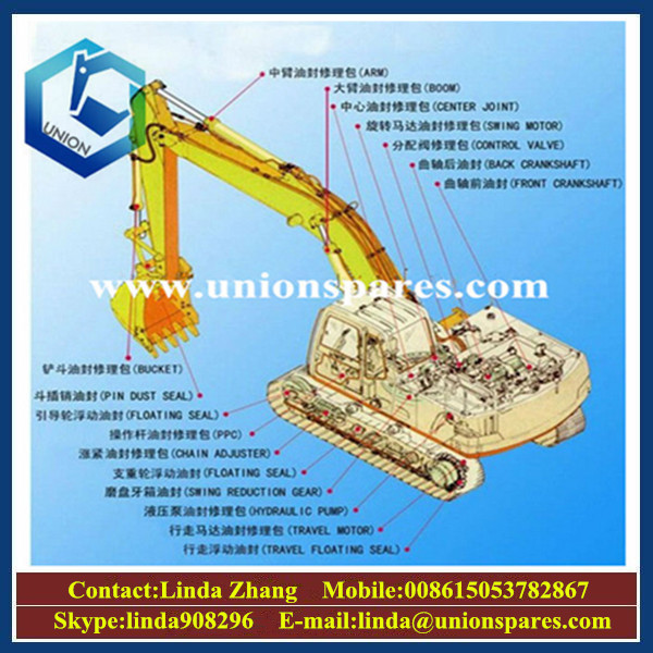 High quality PC270-7 PC270-8 excavator hydraulic oil cylinders arm boom bucket cylinder for komatsu