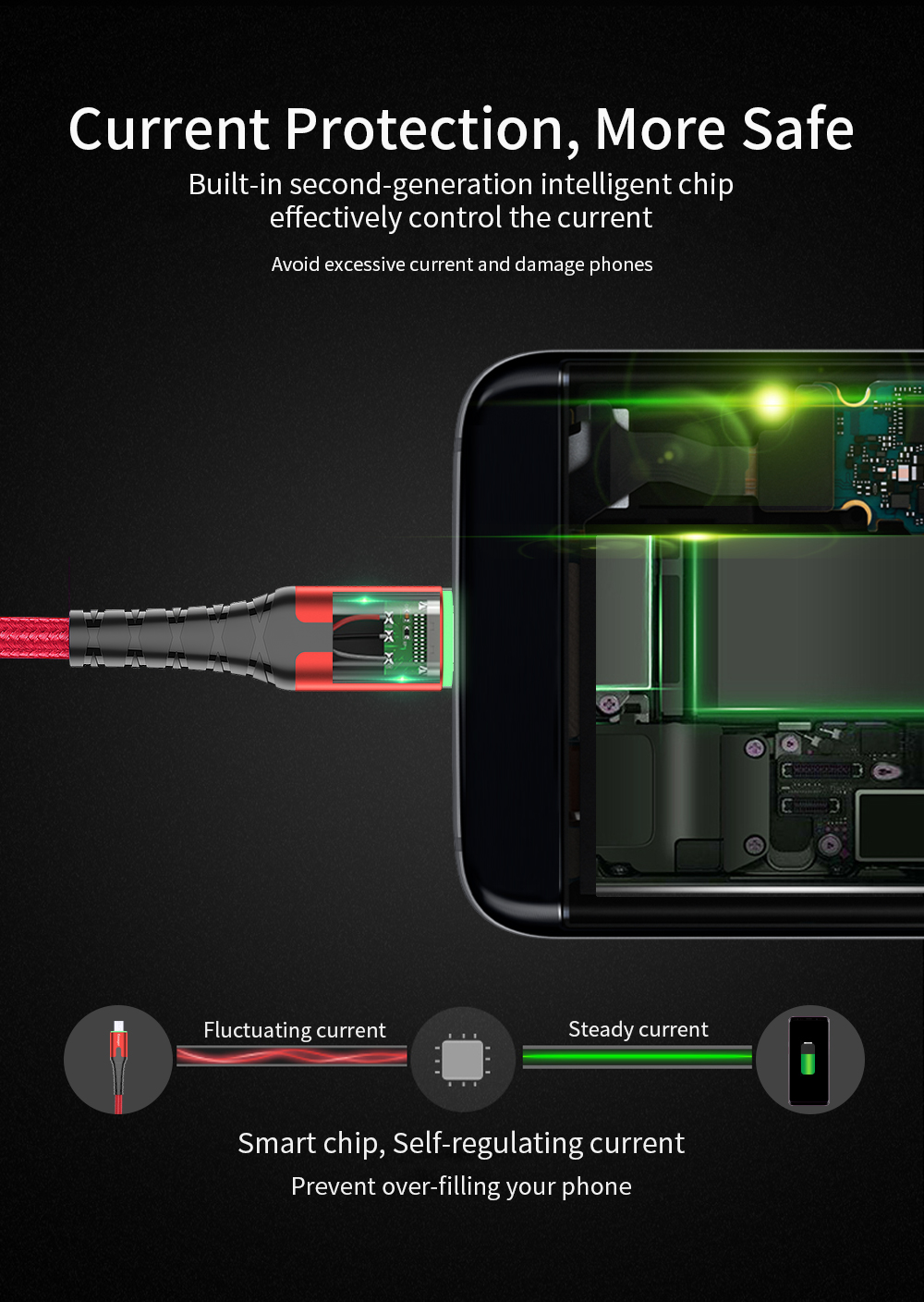 Essager LED Fast Charging Cord USB Type C Charger Data Cable for Samsung S10 Oneplus 6t