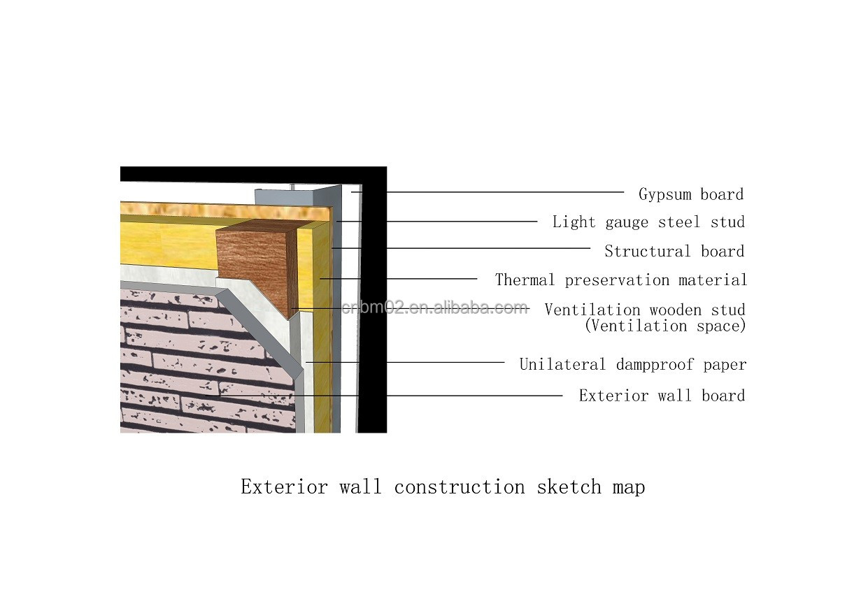 Low Cost Prefabricated Houses Prices For Sale Of Light Steel ... : ventilation villa : Inredning
