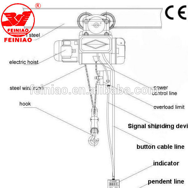 HTB1WRENHXXXXXa7aXXXq6xXFXXXb pa mini type electric hoist,new condition mini hoist crane price  at bayanpartner.co
