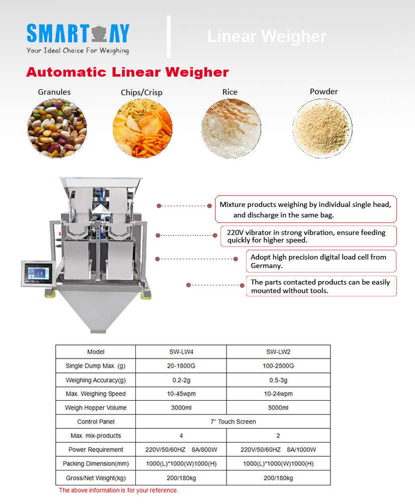 high-quality linear weigher packing machine modular factory price for foof handling-2