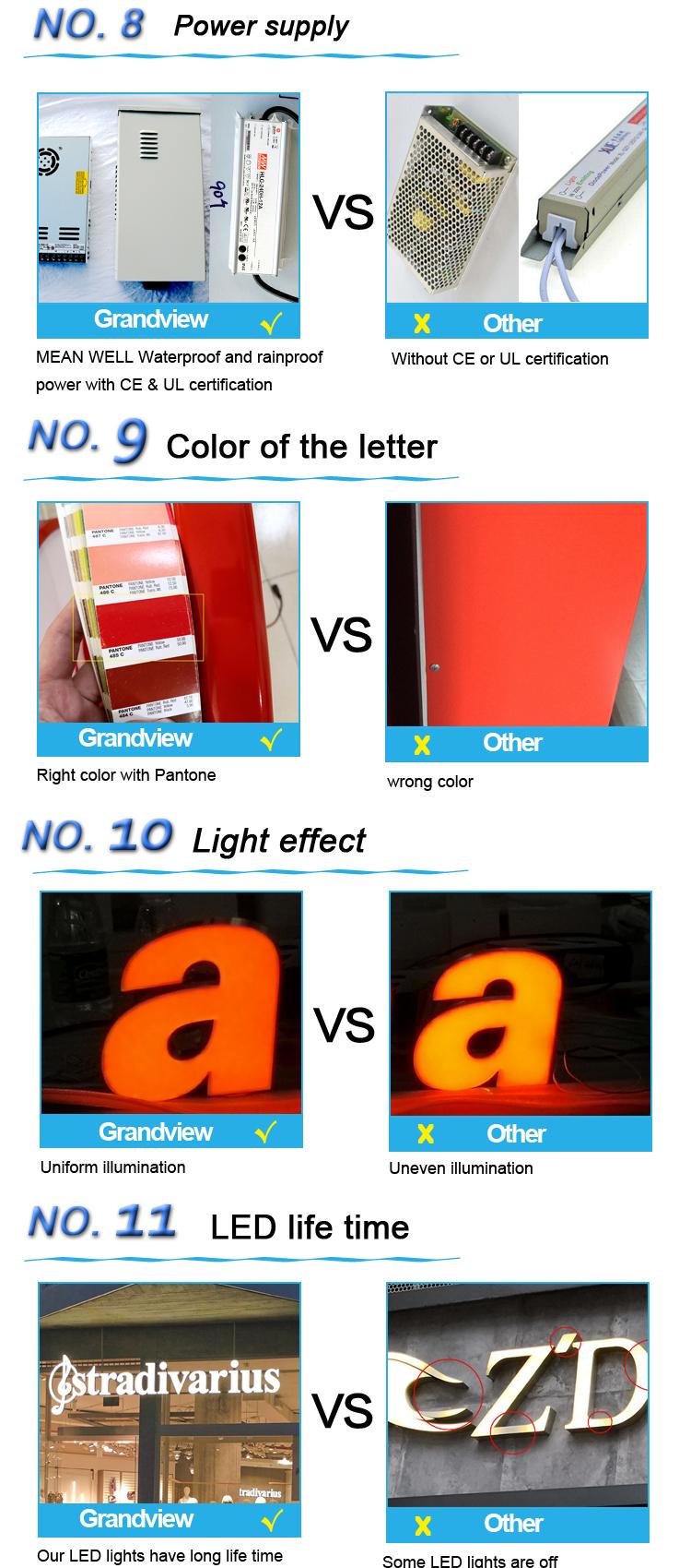 Decoración de acrílico plástico alfabeto 3d pequeña carta de interior al aire libre de la señalización