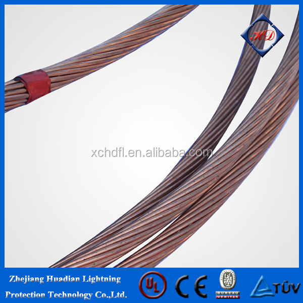 Lightning Protection Grounding Copper Wire, Lightning Protection ...