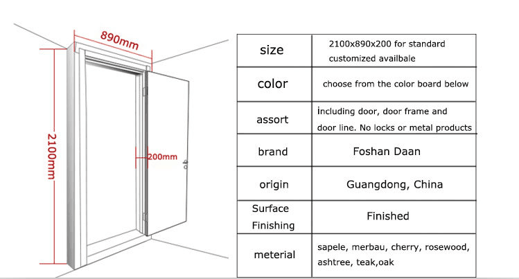collection wooden door sizes pictures images picture are