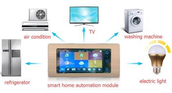 China best smart wifi wireless home automation kit control system module products