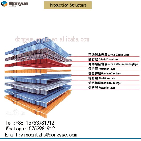 torrance wholesale roofing building supplies