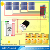 1kw 2 kw 3 kw 5 kw 10 kw 20 kw 100kw diy solar panel installation with solar panel roof mount kit for roof