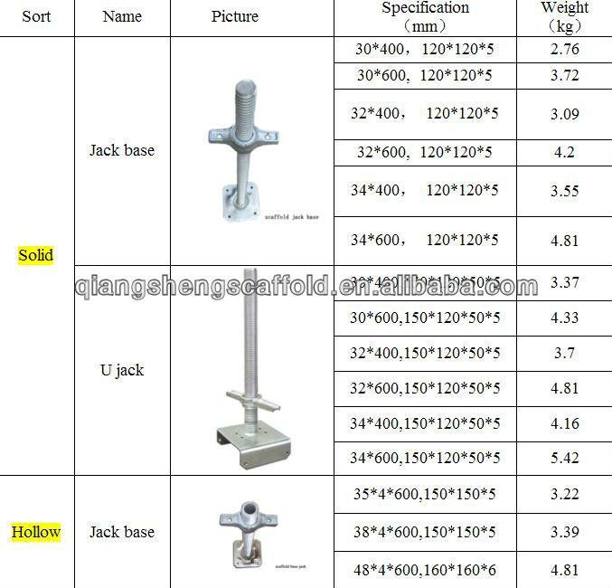 Universal Scaffolding For Jack : Adjustable screw u head jack scaffolding buy scaffold