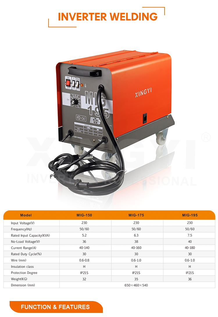 Top Manufacturer Used New Mobile Giant Co2 Gas Mig Wire Feed Welder ...