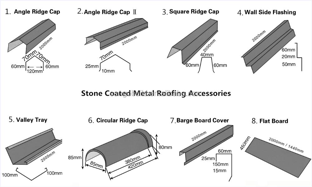 Types Of Iron Sheets In Kenya Stone Coated Metal Roof Tile Buy Stone Coated Metal Roof Tile Kenya Stone Coated Metal Roof Tile Kenya Stone