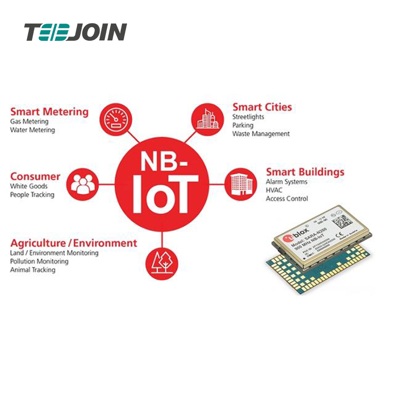 NB-IOT IN WIRELESS NETWORKING EQUIPMENT