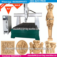 rotary table / vertical foam cutting machine / wood toys to do