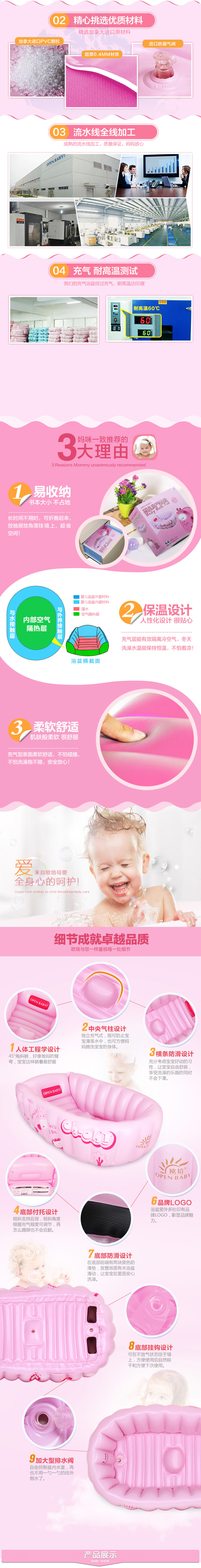 2020 Lovely Swimming Pool For 0 8 Years Old Kids Inflatable Thicken Pvc Baby Bathtub Children Toiletries From Sportsun 195 97 Dhgate Com