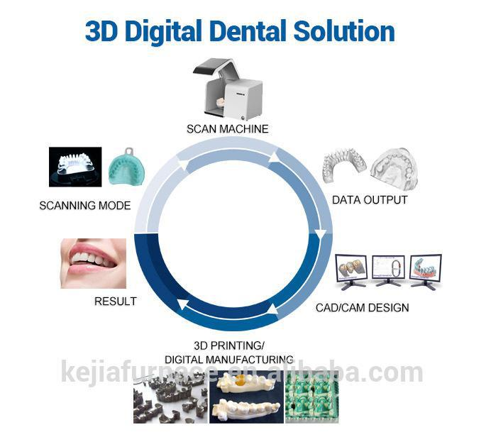 Automatic Shining 3d Dental Scanner For Sale With Low Price/3shape ...