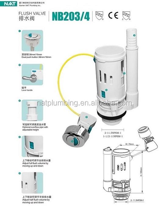 roca dual flush button fitting instructions