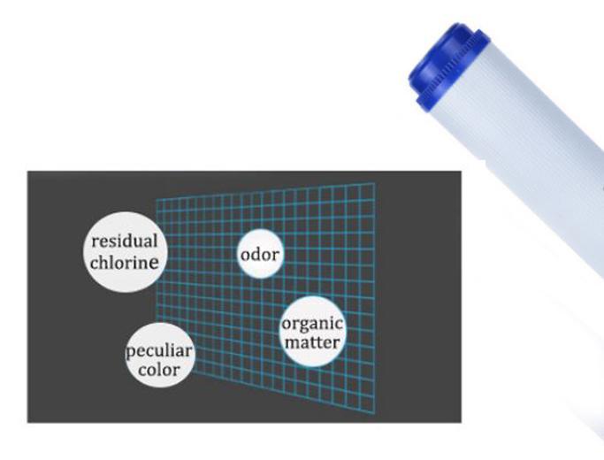 Filtro per l'acqua alcalina macchina del depuratore di acqua 5 fase filtro acqua per uso domestico