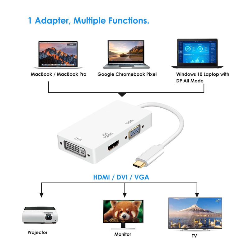 20 Years Factory USB C Adapter Type-C Adapter To DVI HD VGA Hub For Macbook