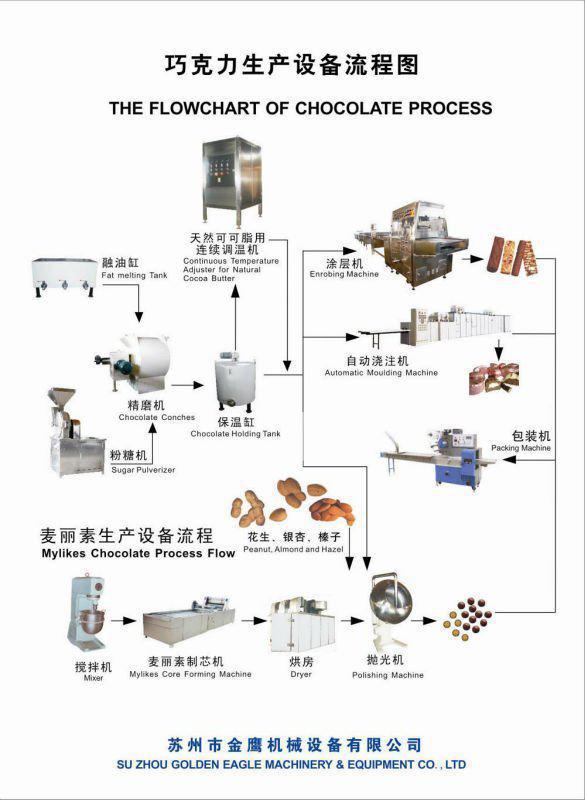 mass machine