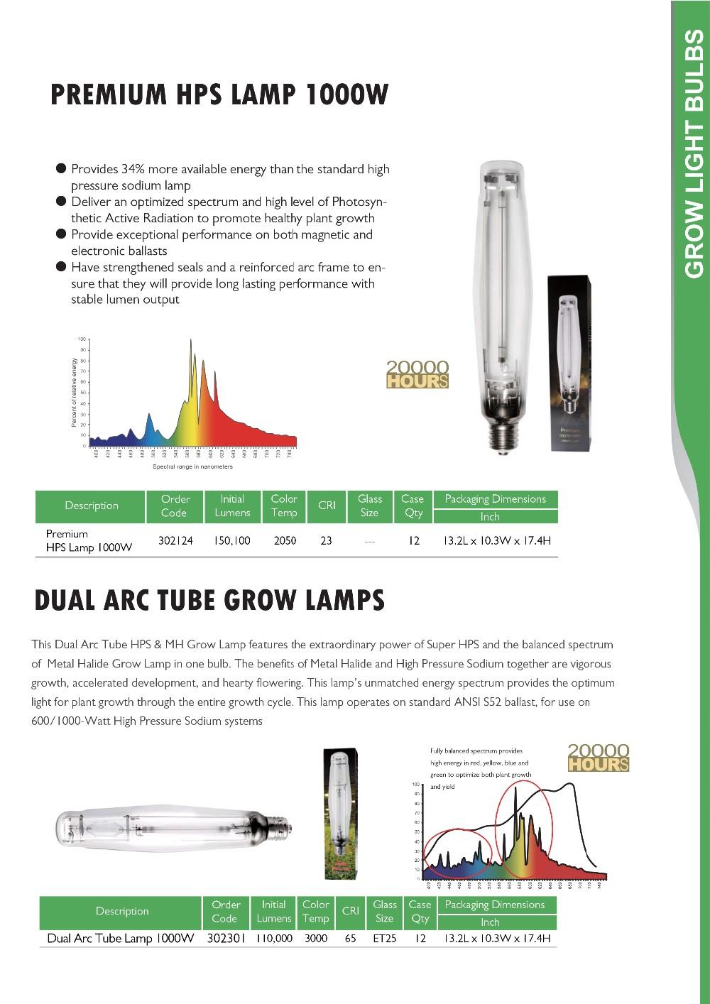 250 400 600 1000 watt metal halide lamp mh grow light bulbs. Black Bedroom Furniture Sets. Home Design Ideas