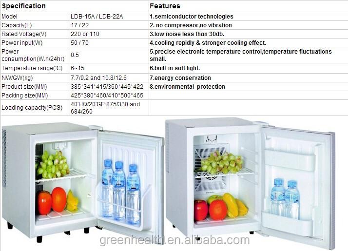 Grün & Gesundheit Mini Kühlschränke Konserven Bier Display Kühler ...