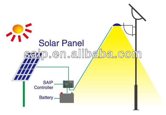 2014New suntech power solar panel