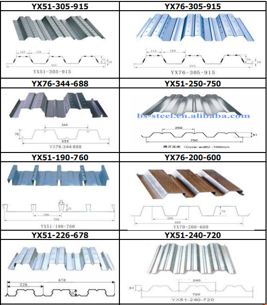 Galvanized steel structural metal deck roof supplier for Roof decking thickness