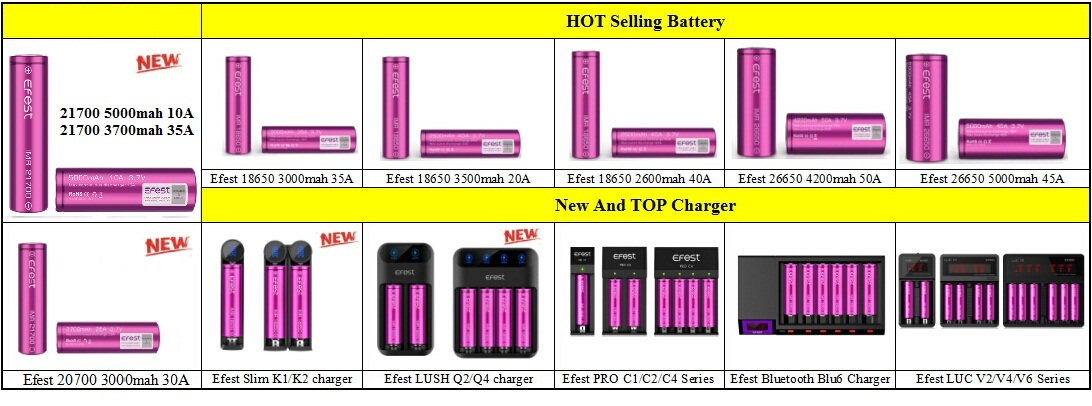 2*18650 Battery Silicone Case 18650 Battery Silicone Case for Battery Protecting