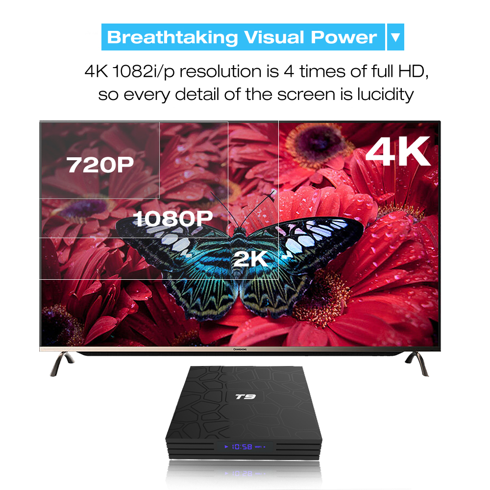 4K Full HD 2,4 GHz WiFi BT 4.1 Smart-TV-Box 4 GB 32 GB OTT Free TV BOX Benutzerhandbuch