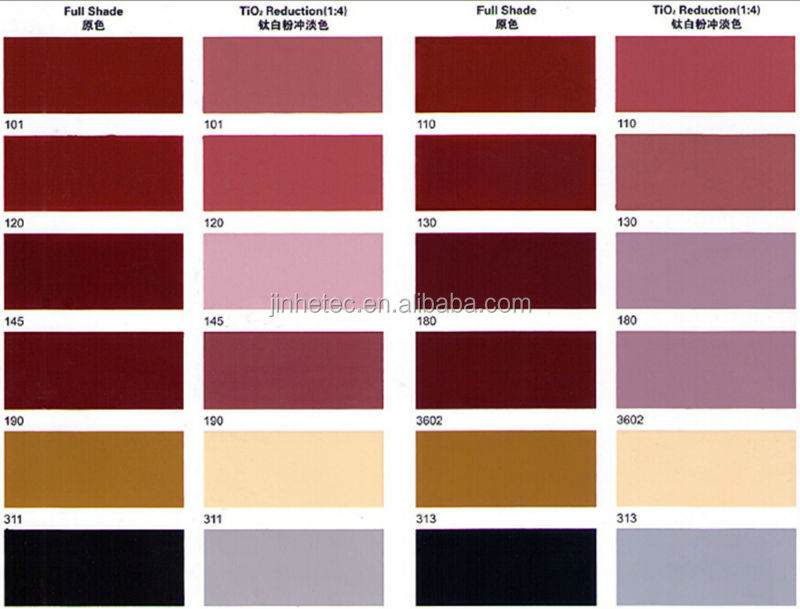 Iron Oxide Red 130 Iron Oxide Pigments For Stucco And