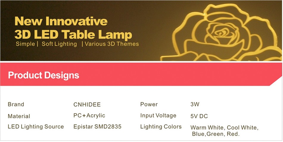 Christmas Xmas Holiday Gifts for Thor 3d Led Night Lights Touch Controller Table Lamps as Child Besides Lamp (1)
