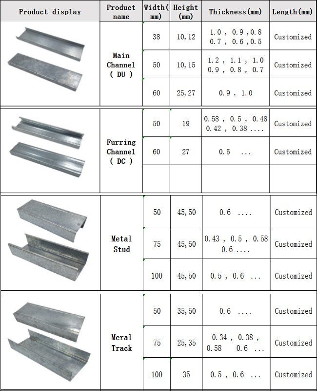 Construction Material Light Weight Special Size Metal Stud