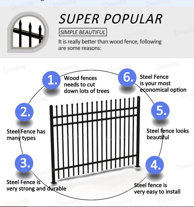 Easily Assembled Feature and Metal Frame Material Aluminum Fence Design