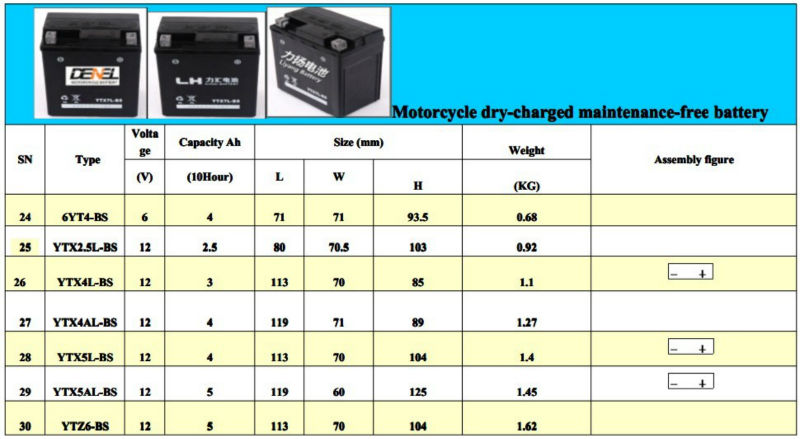 Motorcycle Battery Ytx9a Bs Mf Battery For Electric